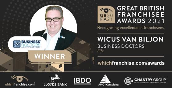 Wicus Winner